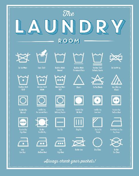 DIY Laundry Wall Art